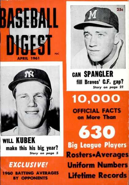 Baseball Digest - April 1961