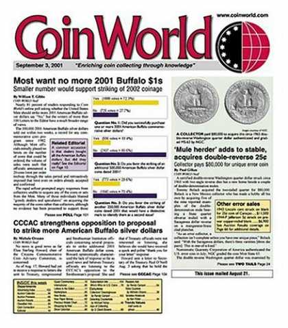 Bestselling Magazines (2008) - Coin World