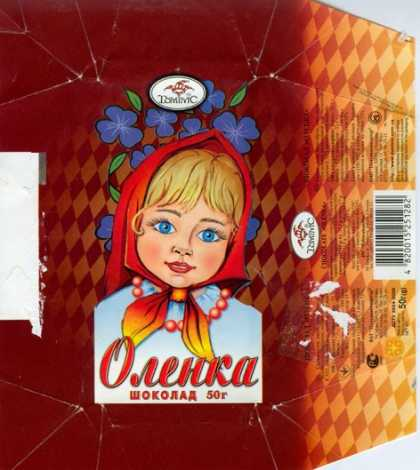 Candy Wrappers - Poltava Konditer