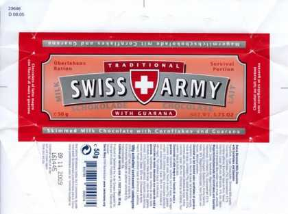 Candy Wrappers - Swiss Navy
