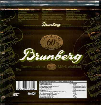 Candy Wrappers - Brunberg