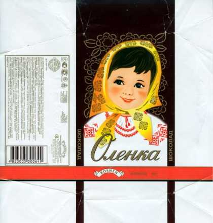 Candy Wrappers - Roshen
