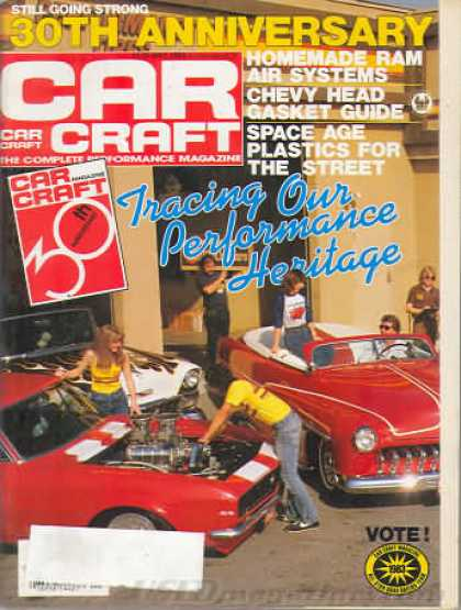 Car Craft - May 1983