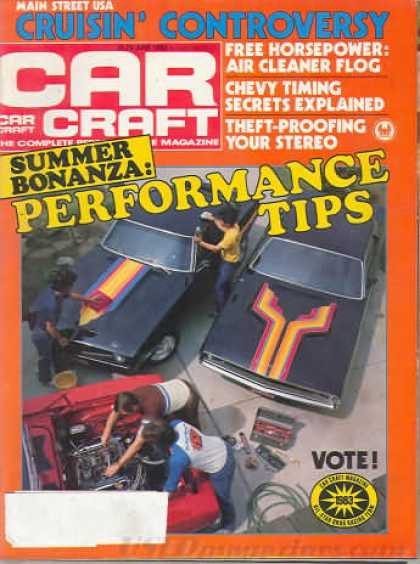 Car Craft - June 1983