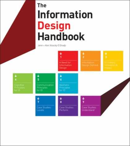 Design Books - The Information Design Handbook