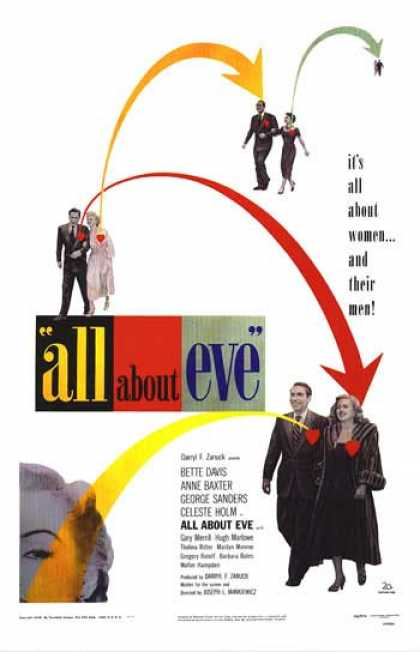 Essential Movies - All About Eve Poster