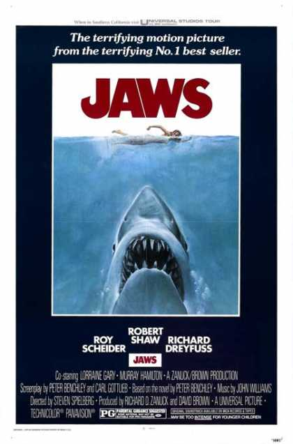 Horror Posters - Jaws