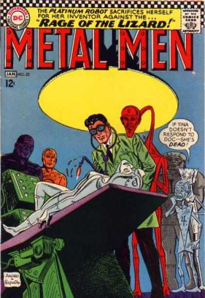 Metal Men 23 - Rage Of The Lizard - Platinum Report - Approved By The Comics Code Authority - Jan - Dead - Ross Andru