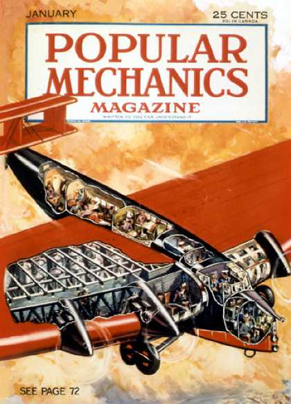 Popular Mechanics - January, 1933