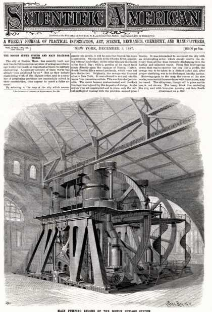 Scientific American - 1887-12-03