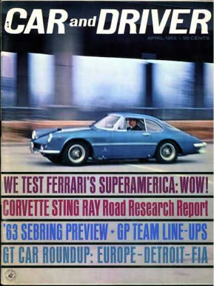 Sports Car Illustrated - April 1963