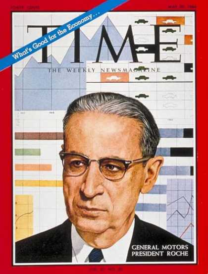 Time - James M. Roche - May 20, 1966 - Economy - Cars - General Motors - Automotive Ind