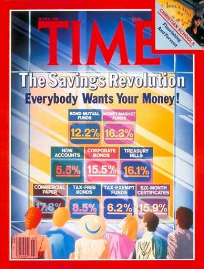 Time - Savings Plans - June 8, 1981 - Banking - Business
